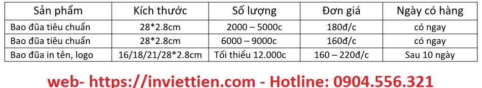 Tải về bảng báo giá bao đũa tại Hà Nội